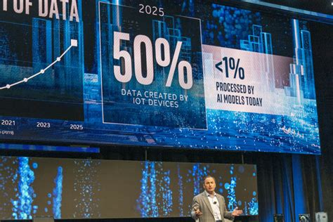 Intel at CES 2020 AI at the Edge Coming | ServeTheHome